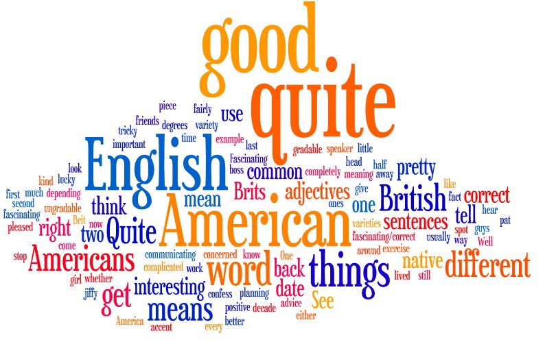 Как выучить Английские слова